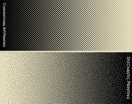 Stochastic printing image